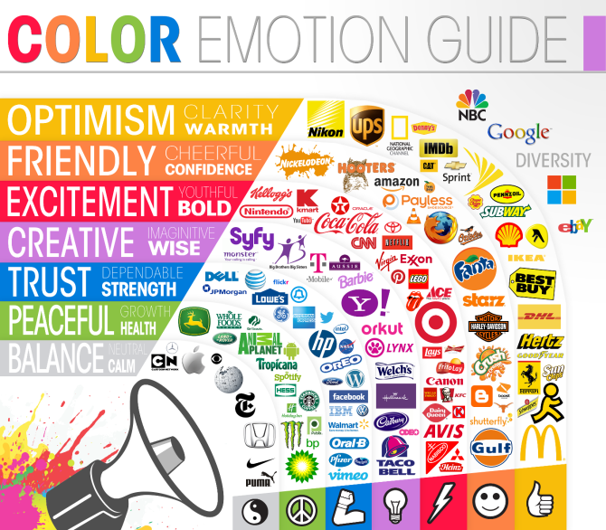 Colour Emotions for brand identity